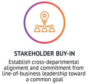 quickstart, stakeholder buy-in, Technology Driven Operations